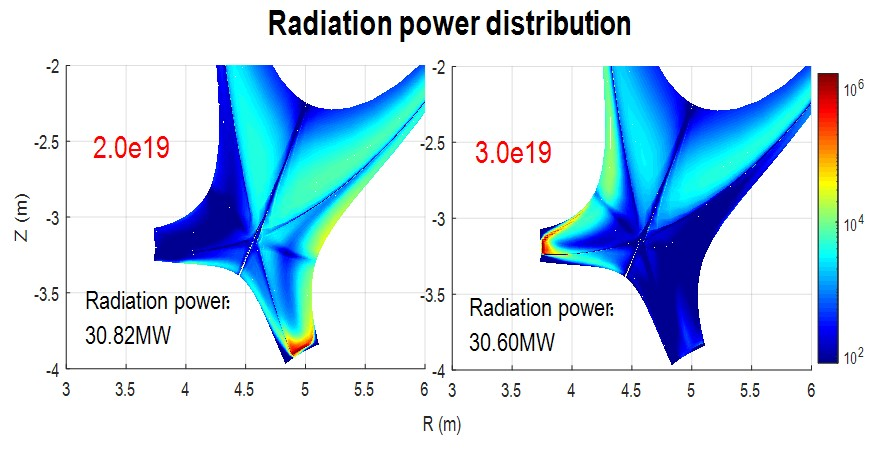 The radiation power distribution for case IV with different upstream density.