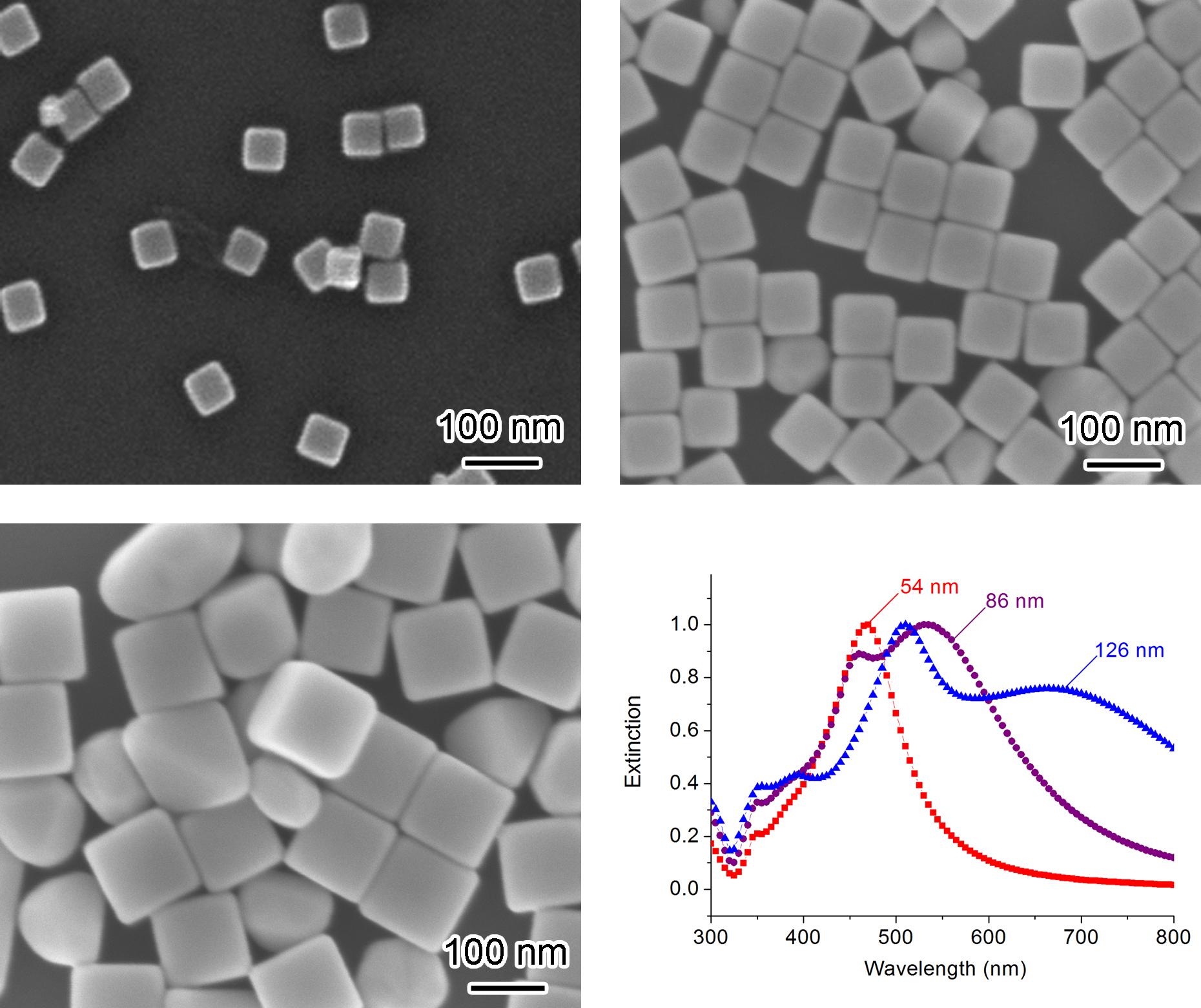 upconverting nanoparticles
